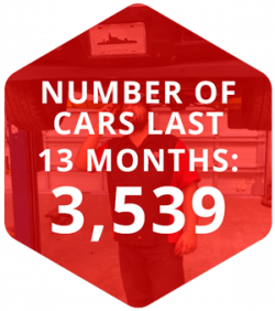 Number of Cars
